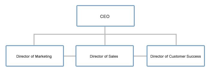 director-of-customer-success