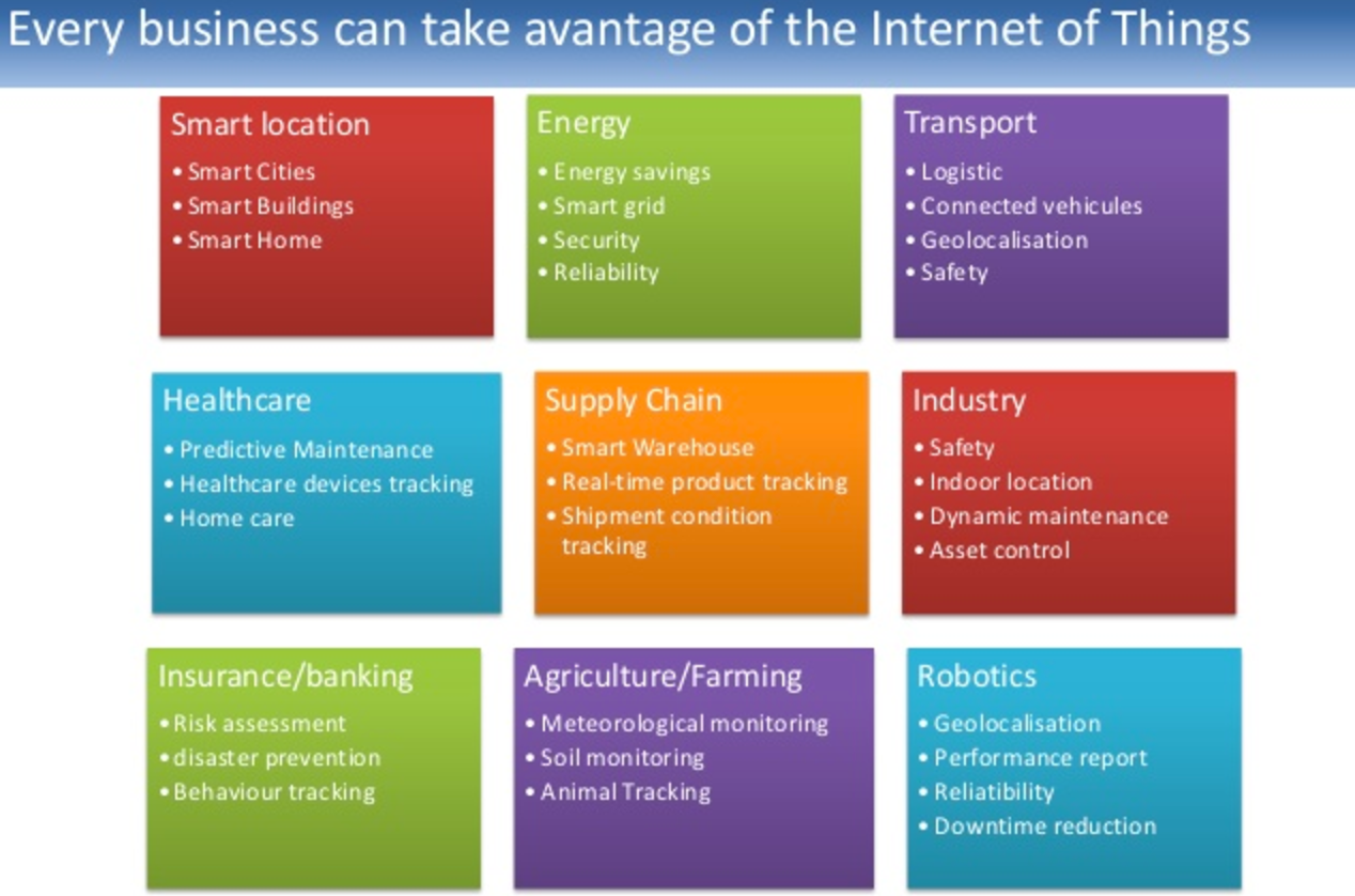 every business take advantage IoT